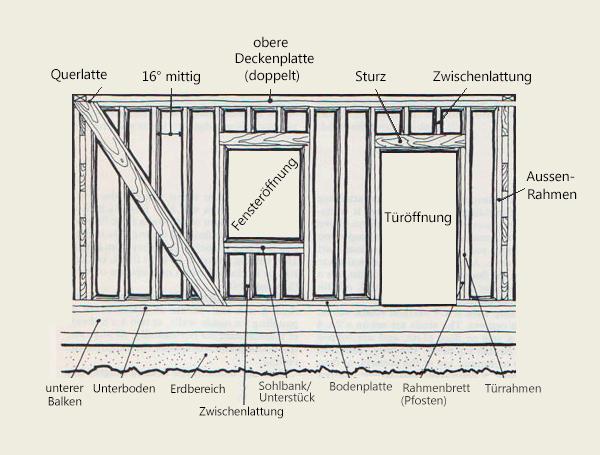 Schco terrassentr einstellen anleitung top mm roto winkhaus siegenia spezial schlssel bayram - Roto fenster einstellen anleitung ...