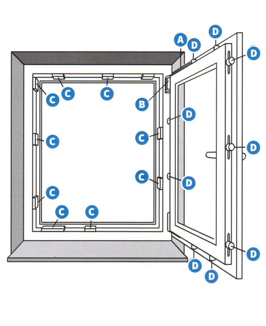 Fenster sicherheit und einbruchschutz for Fenster richtig einstellen