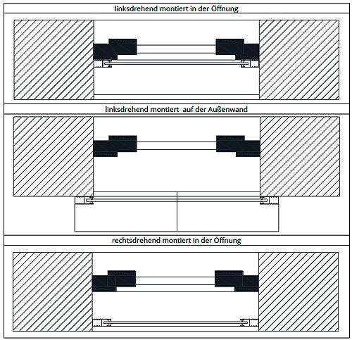 Gut bekannt Rollladen Schritt für Schritt Messanleitung CT85