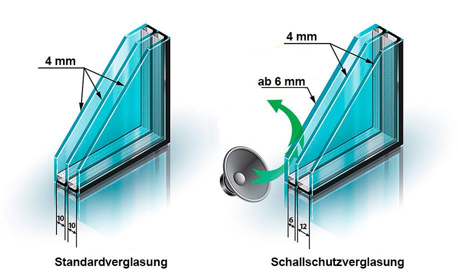 Schallschutzfenster alle preisen und infos zum kauf von schalld mmende fenstern - Schallschutzfenster klasse 6 ...
