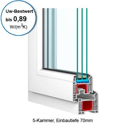 Hervorragend Iglo 5 & Iglo 5 Classic Kunststofffenster von Drutex kaufen KU11